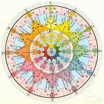 Archetipos, Jung, Psicología, Meritxell Masachs
